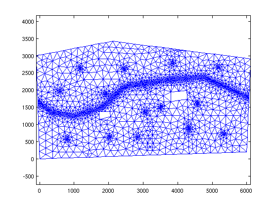 Mesh Generation from Shapefiles using Matlab only